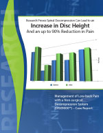 Increased Disc Height Research Study